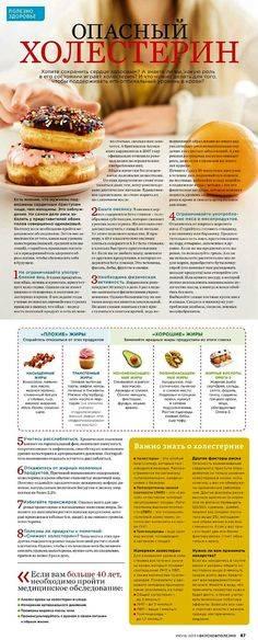Продукты для снижения уровня холестерина в крови