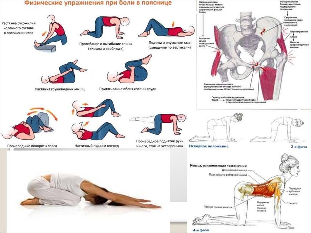 Лечение болей в спине у спортсменов