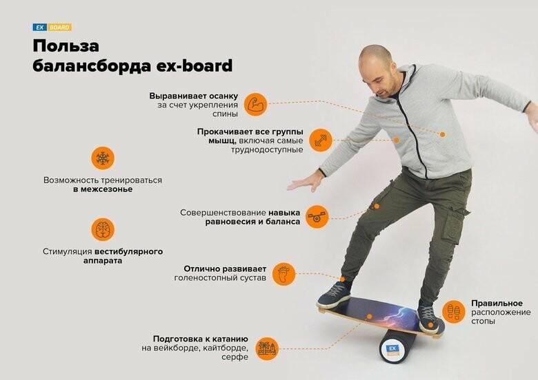 Какую пользу могут вам дать упражнения на баланс борде?