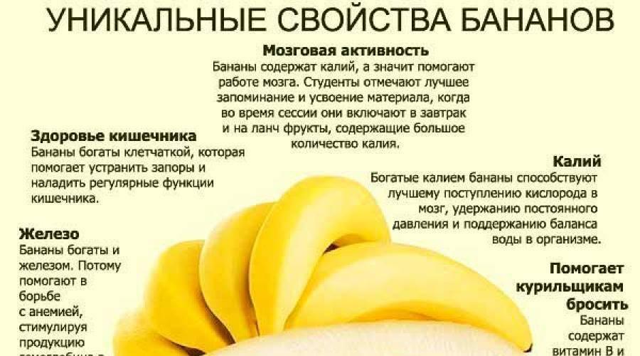 Особенности употребления бананов до и после спортивной тренировки