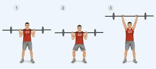 Толчковый швунг штанги: техника выполнения упражнения