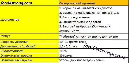 Креатин: вред и побочные эффекты | promusculus.ru креатин: вред и побочные эффекты | promusculus.ru