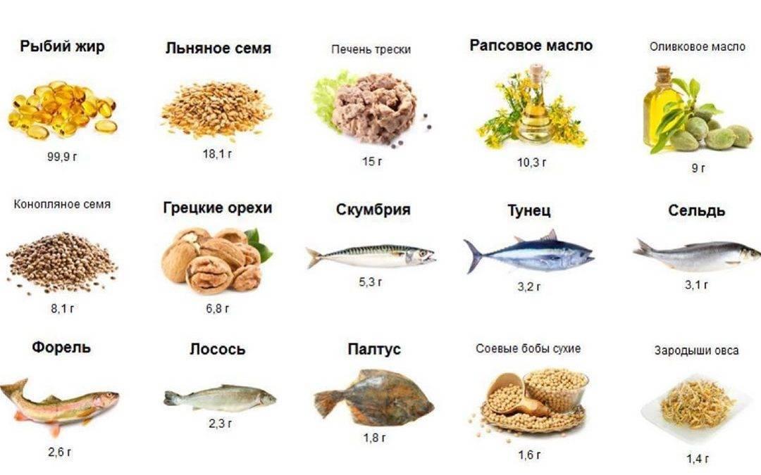 Омега-3: простая арифметика — новости и публикации — pharmedu.ru