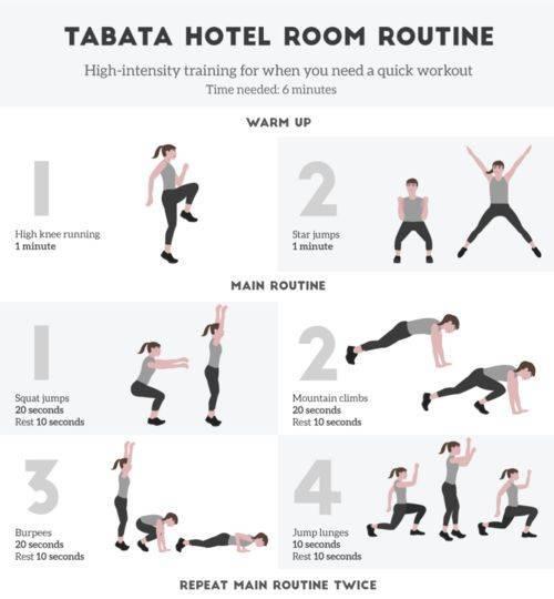 Интервальная тренировка: секреты похудения | бомба тело