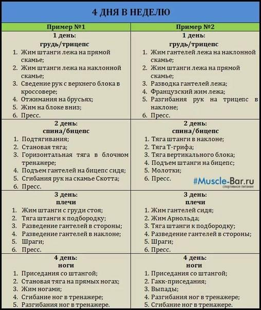 Принципы сушки тела для мужчин, эффективные упражнения, план питания и рекомендации