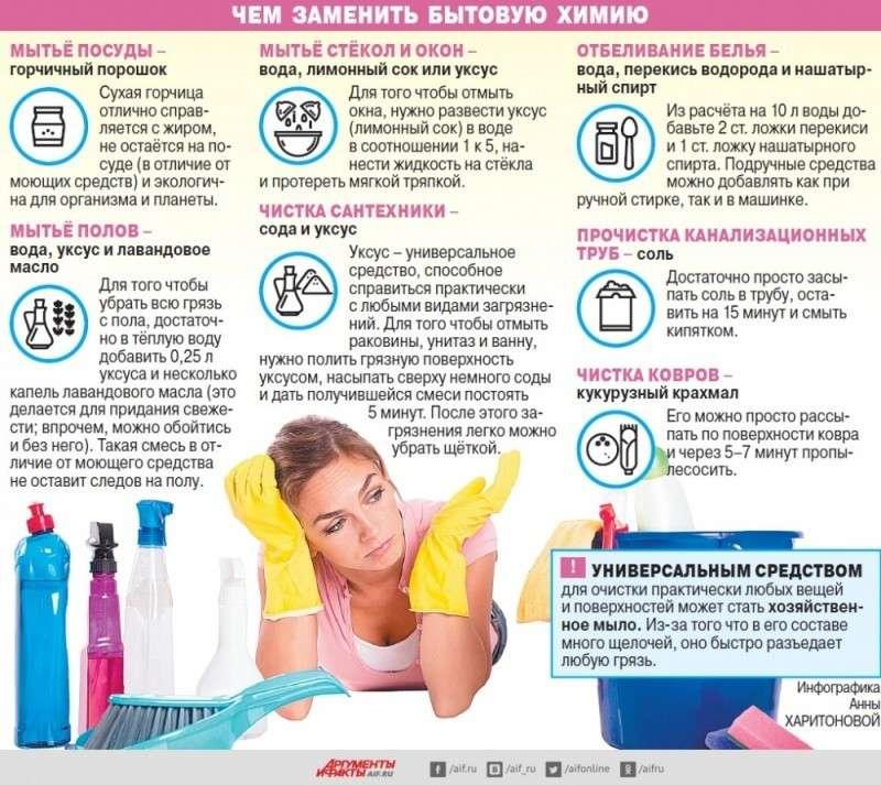 О вреде бытовой химии для здоровья человека. как выбрать или сделать самим безопасные чистящие средства | медицинский справочник