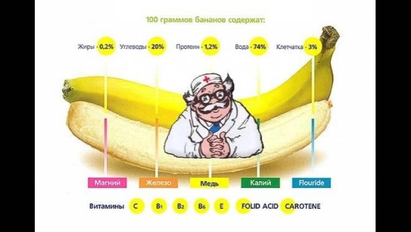 Бананы: польза и вред - медицинский портал eurolab