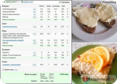 Питание для набора мышечной массы для девушек: меню диеты на день и на неделю для наращивания мышц для женщин