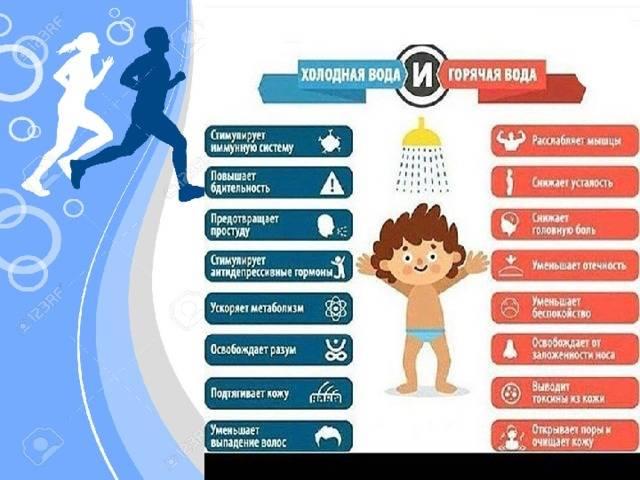 Влияние спорта ⚽ на жизнь и здоровье человека: значение физической активности – inormal