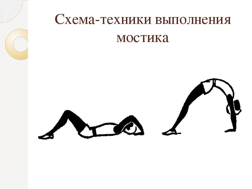 Гимнастический мостик и подготовительные упражнения
