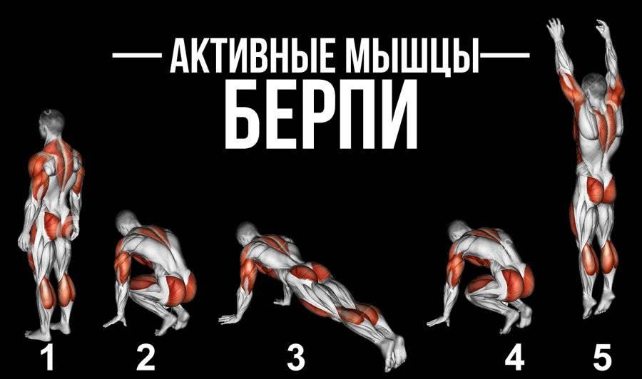 Упражнение бурпи – полный интенсив! а ты сможешь?