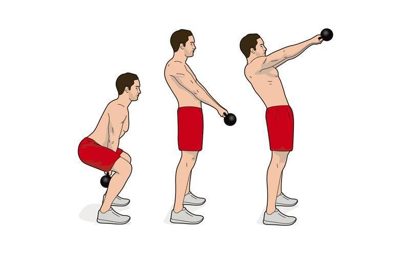 Махи гирей двумя руками: работающие мышцы и техника выполнения