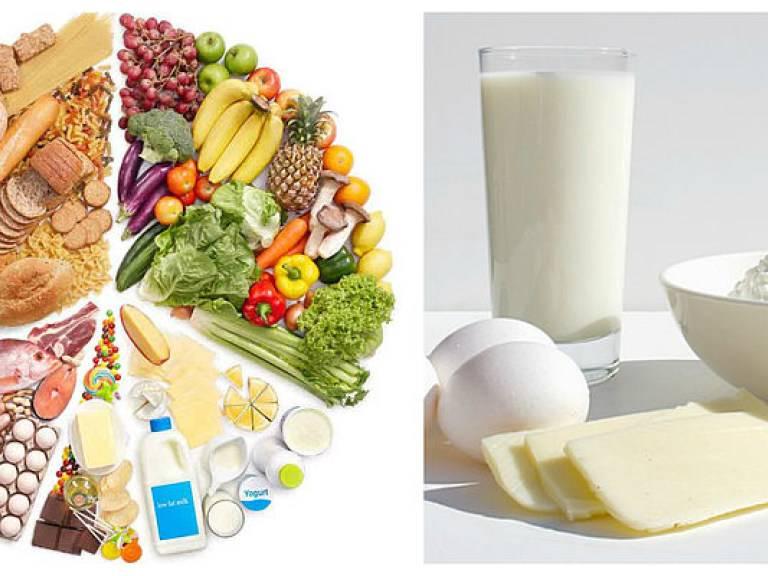 Время потребления белка после тренировки: важно или нет?   fpa