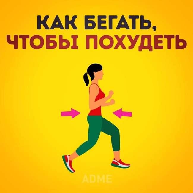 Помогает ли бег похудению