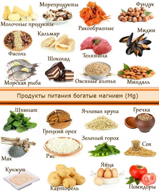 Магний в продуктах питания больше всего