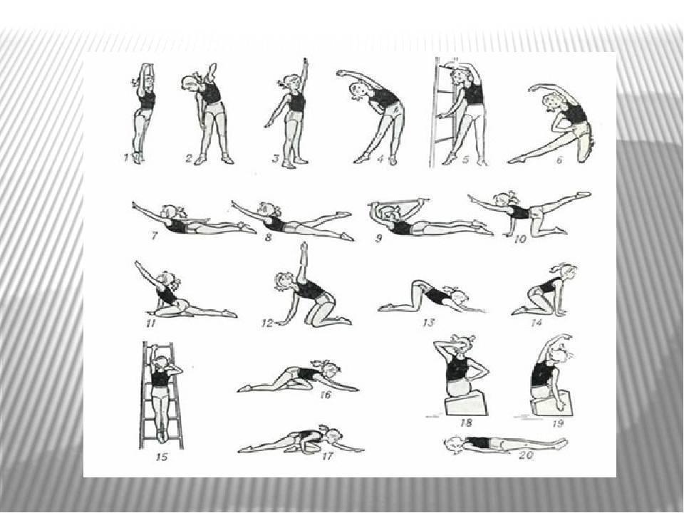 Эффективные упражнения от сутулости для взрослых, детей и пенсионеров