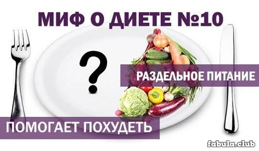 Раздельное питание: система как диета для похудения, меню, отзывы врачей и результаты похудевших, принципы, правила и мифы, за и против