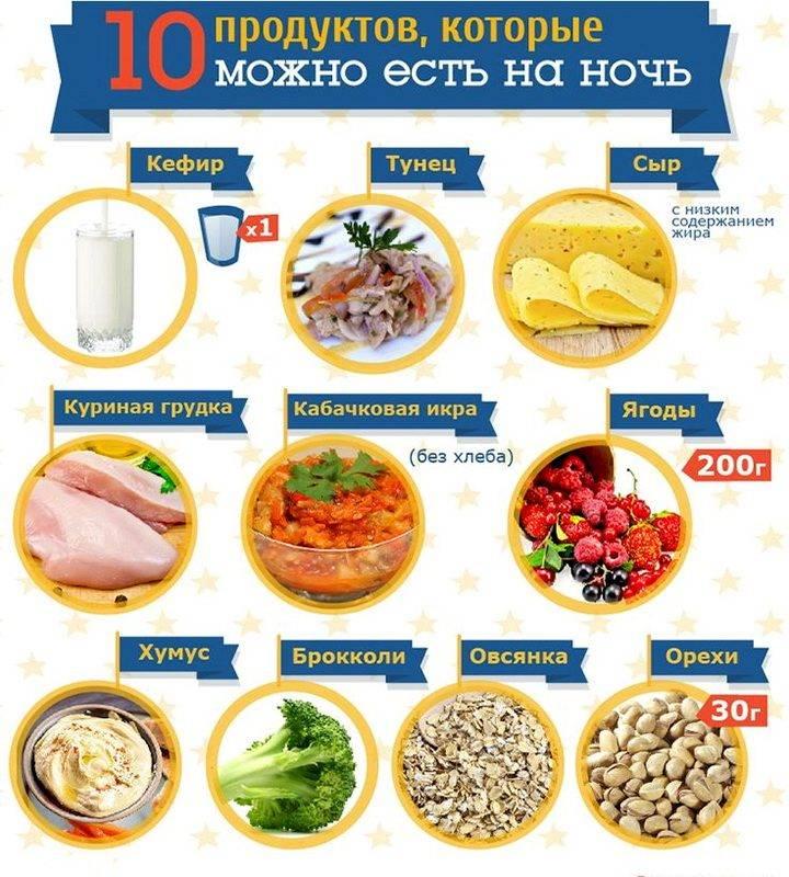 Что можно съесть на ночь при похудении без вреда для фигуры: список продуктов