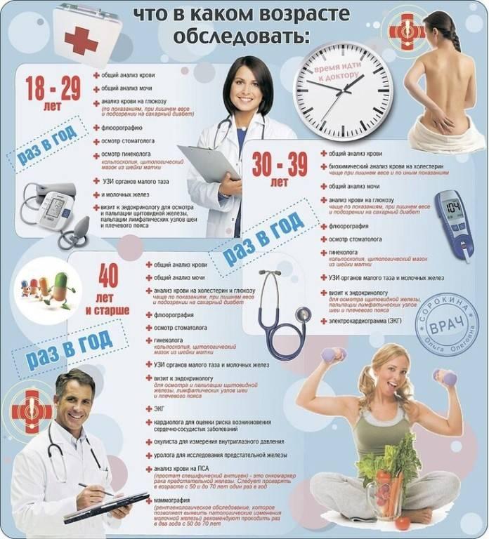 Основные факторы, определяющие здоровый образ жизни - сибирский медицинский портал
