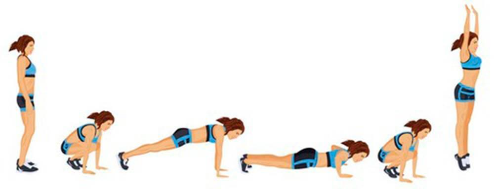 Упражнение ситап (подъем туловища из положения лежа)