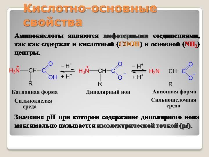 Д-аспарагиновая кислота: отзывы, где купить в аптеке, побочные эффекты - medside.ru