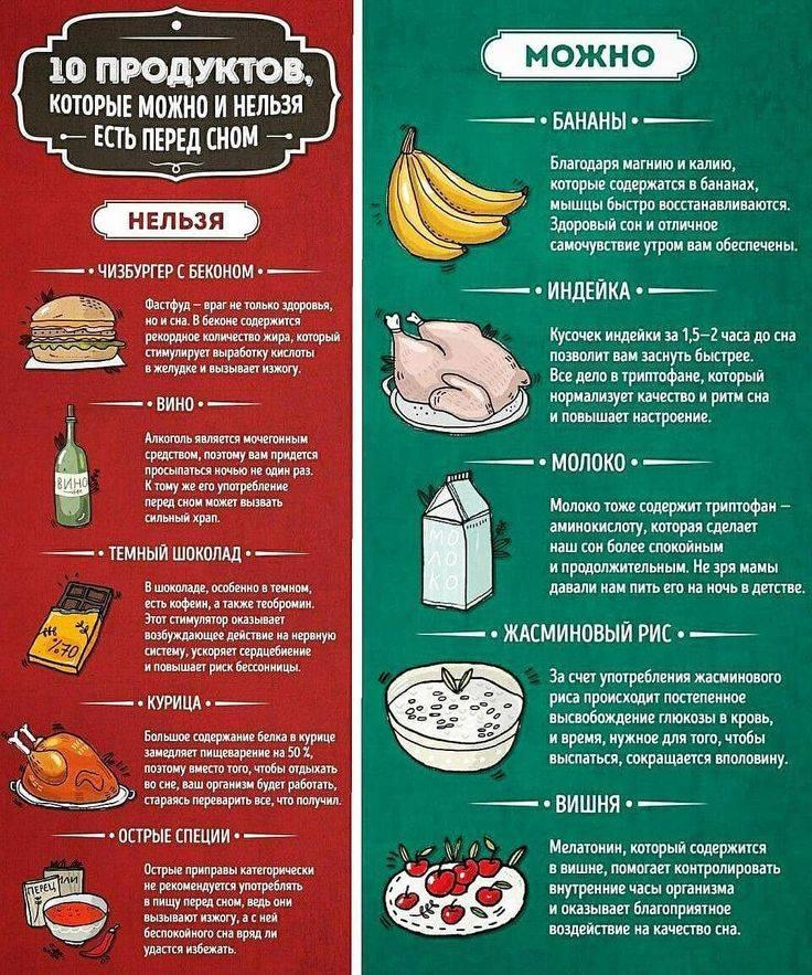 Есть и не толстеть. 7 популярных советов для похудения, которые не работают | cheltv.ru