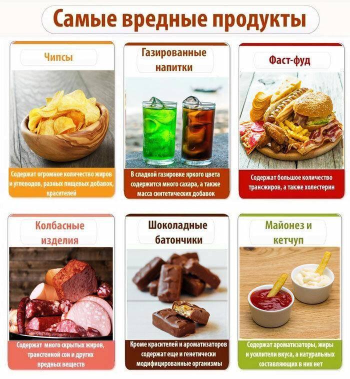 Самые вредные продукты по мнению ученых