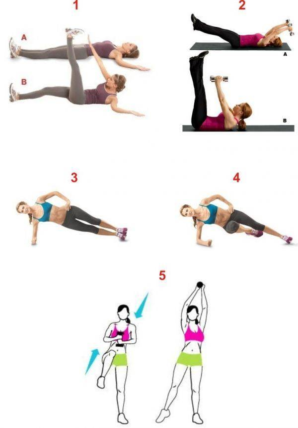Упражнения для похудения живота и боков: эффективный комплекс в домашних условиях с фото и видео
