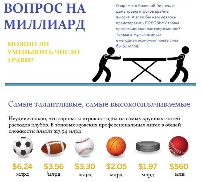 Профессиональные болезни спортсменов | компетентно о здоровье на ilive