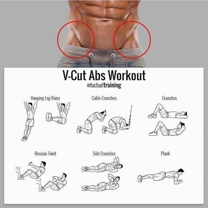 Упражнения для косых мышц живота для мужчин. упражнения на боковые мышцы пресса в домашних условиях