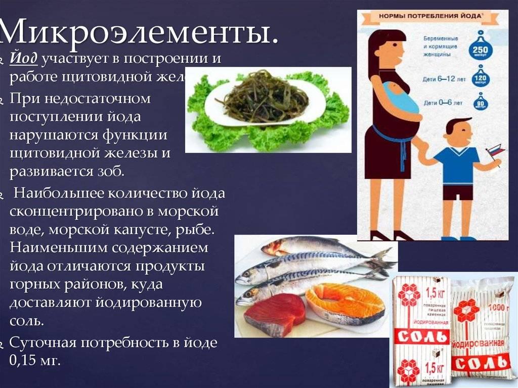 Йод | компетентно о здоровье на ilive