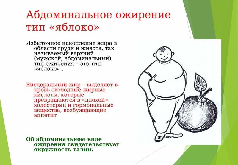 Лишний вес. размышления