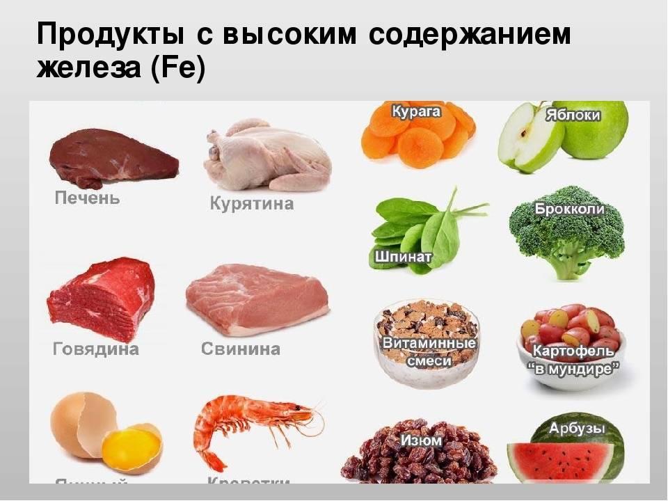 Продукты, содержащие железо в большом количестве (таблица и список продуктов, богатых железом)