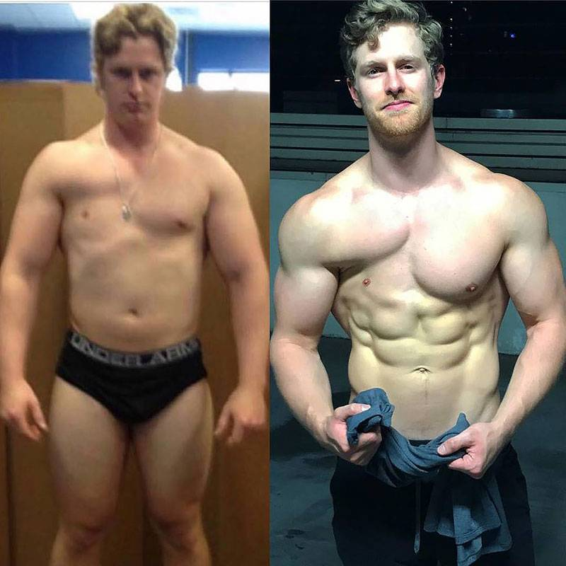 Сколько раз в неделю тренироваться? | musclefit