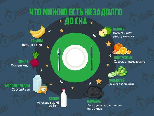 Топ-10 продуктов, которые можно съесть перед сном без вреда для организма