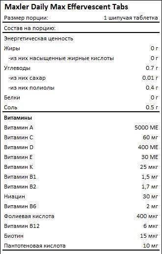 Daily max 100 табл (maxler) купить в москве по низкой цене – магазин спортивного питания pitprofi