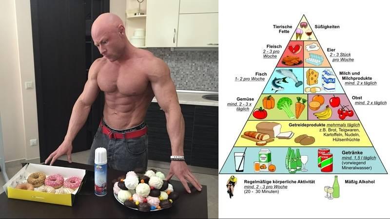 Диета для сушки тела: обзор лучших схем питания для мужчин и женщин