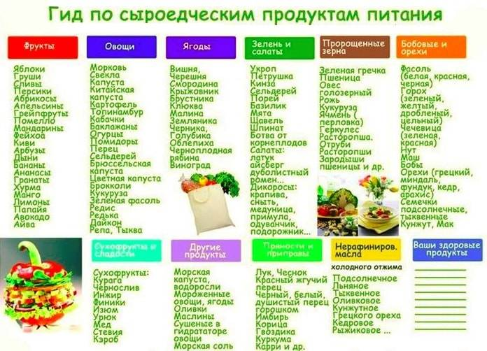 Жидкая диета, список блюд и продуктов для жидкой диеты - онкоксин