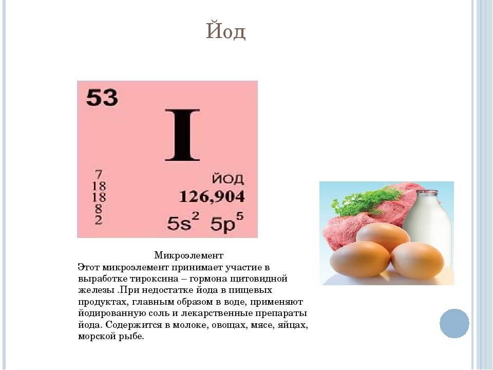 В каких продуктах содержится йод? 5 правил, чтобы улучшить усвоение йода