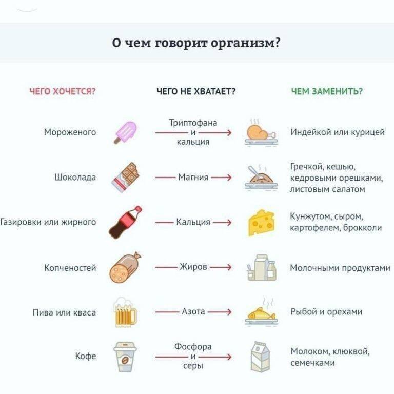 Диета перед колоноскопией кишечника - меню на 3 дня, что можно есть на кануне