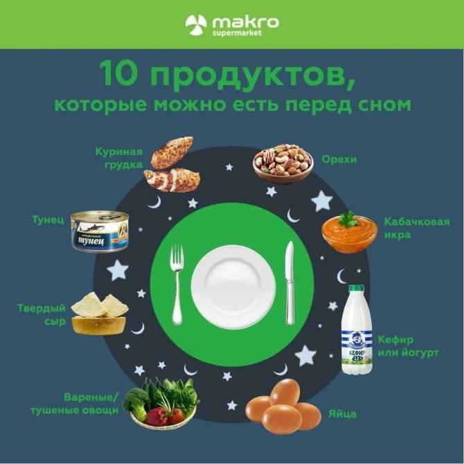 Как питаться, чтобы не поправиться. советы диетологов - сибирский медицинский портал