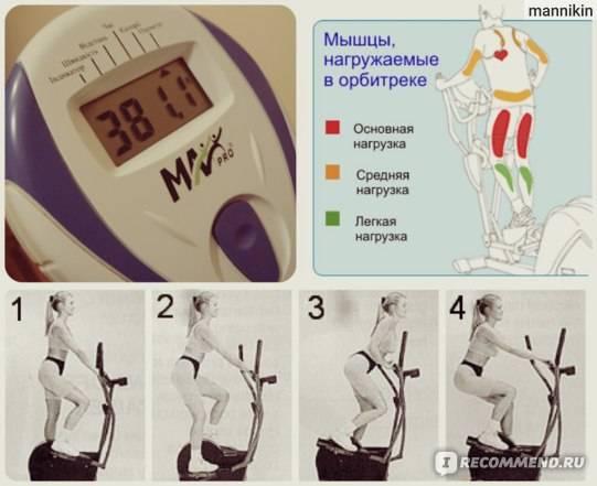 Как правильно заниматься на эллиптическом тренажере - elipsoid.ru