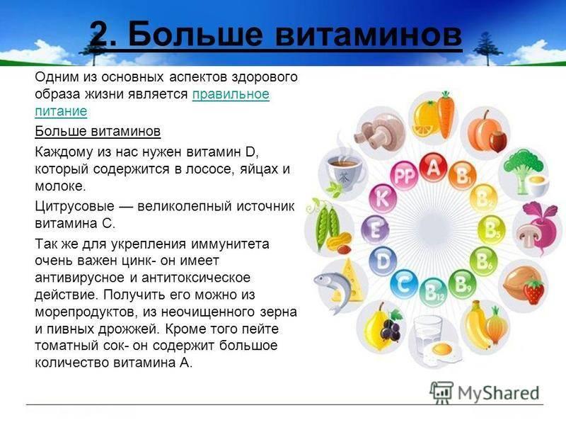 Витамины, необходимые человеку каждый день | компетентно о здоровье на ilive