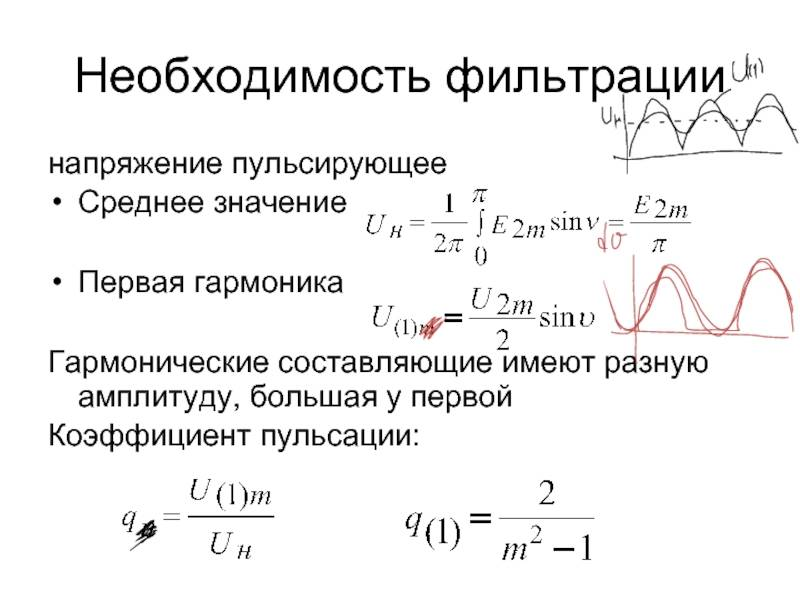 Усиление амплитуды -  amplitude amplification