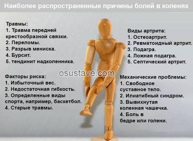 Почему ломит кости? причины и лечение боли | ким