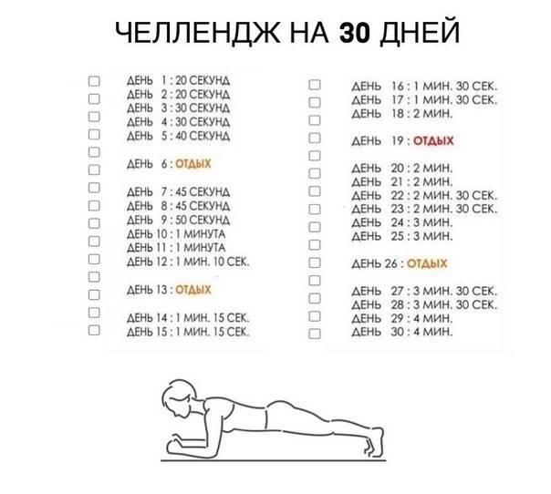 Планка: программа упражнений на 30 дней