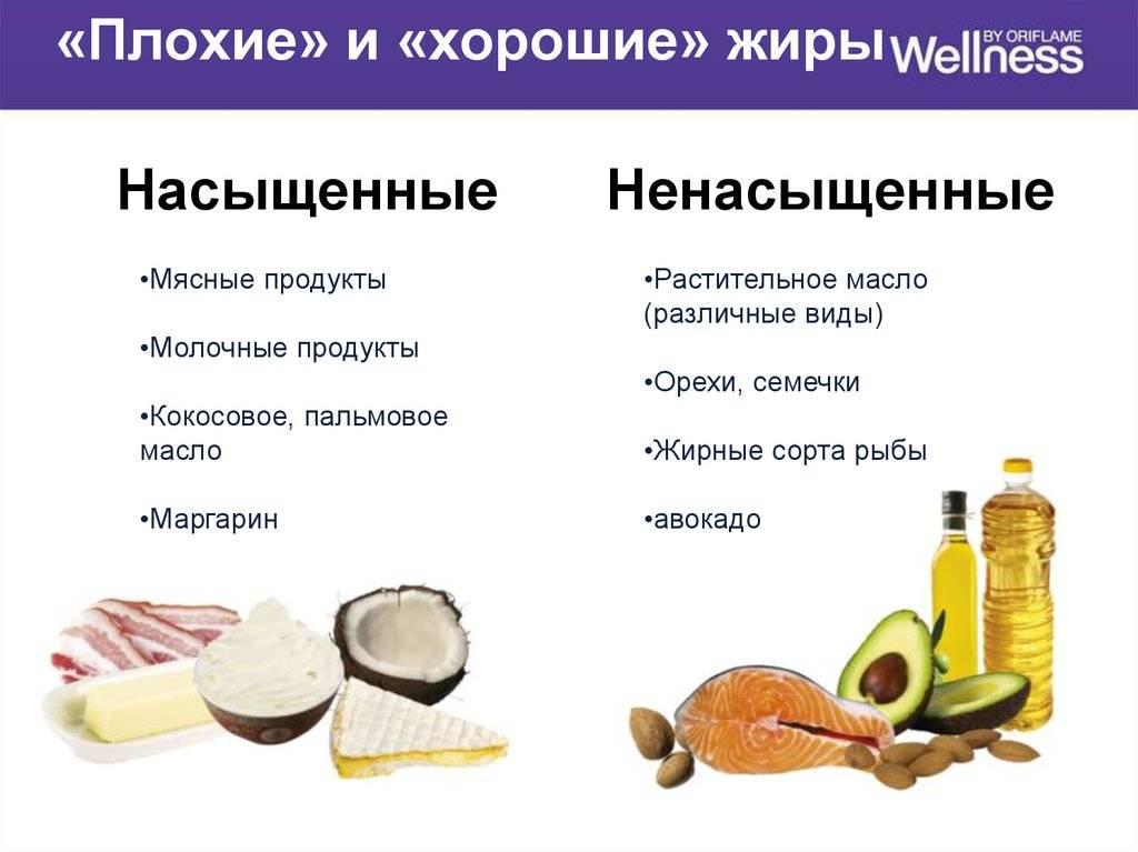 Жиры в правильном питании. роль жиров в питании человека | курсы и тренинги от лары серебрянской