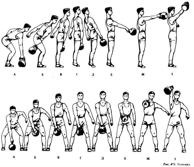 Рывок гири: польза от упражнений, тренировка мышц, правильная техника и нормативы