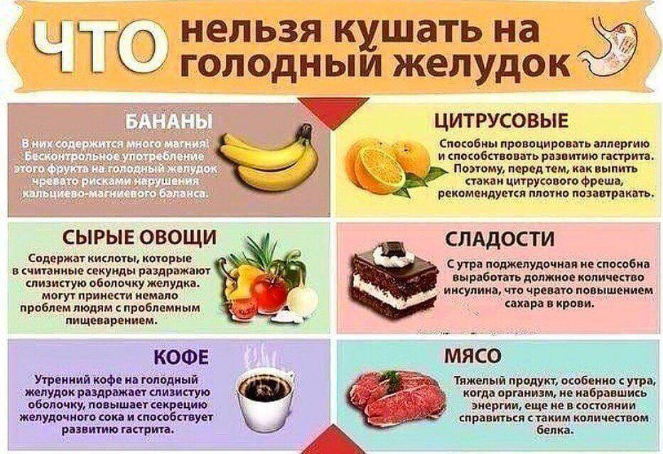 Что можно есть на голодный желудок: какие продукты можно кушать натощак с утра - мифы, правда и реальность о правильном, здоровом питании