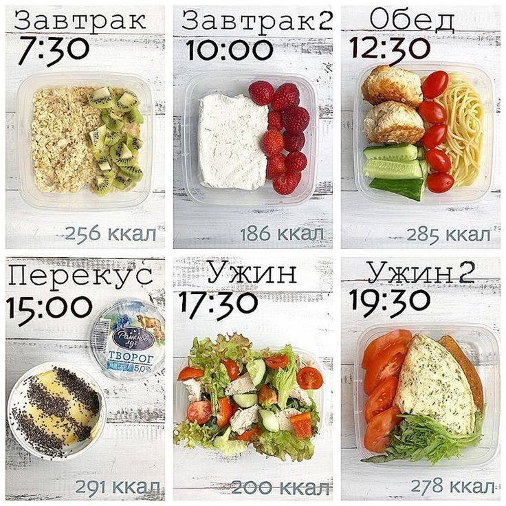 Меню на день на 1 500 ккал с рецептами: примеры без мяса, без молока, для кето-диеты